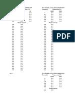 Datos Informe No. 1
