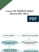 Etapas de Auditoría según Norma ISO 19011