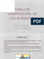 Tabla Composicion de Alimentos