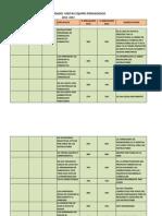 CONSOLIDADO VISITAS EQUIPO PEDAGOGICO 2012- 2013.pdf