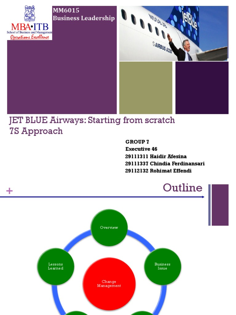 jet blue analysis A case study presentation on strategic management in jetblue airways in book of strategic management by michael a hitt.