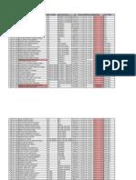 276-Lista de Inducción en Seguridad Preventiva 16-07-13