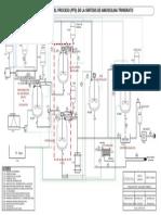 DIAGRAMA PFD - AMOXICILINA TRIHIDRATO.pdf