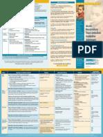 ISPA Guideline