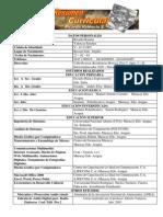 Curriculum Laboral Ricardo2007
