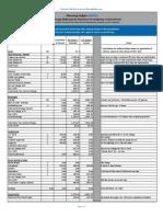 Cópia de PH.Tools-F%26B+Expense+Worksheet.v03+033013