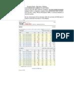 Examen Final Sustituto de Opciones y Futuros 2012 - PAE BeI- Enero-2013