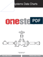 OneSteel Piping Systems Data Charts