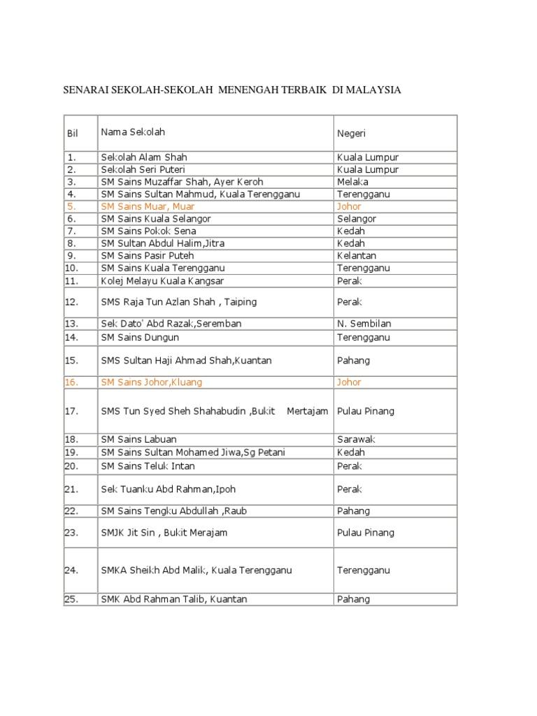 Senarai Sekolah Pilihan Di Malaysia