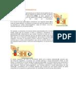 LA INDUCCIÓN ELECTROMAGNÉTICA.docx