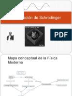 Explicacion de Los Terminos en La Ec de Schrodinger 2010