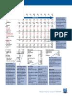 DCF FCFF Valuation