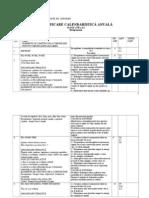 Planificare Anuala Vii Snapshot l2 2013-2014