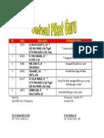 Daftar Piket Guru