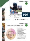 Charla CONACO Ley Gral de Trabajo Regimen PYME