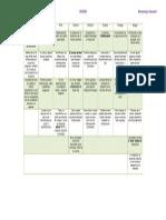 Resumen Web 2.0 Salud