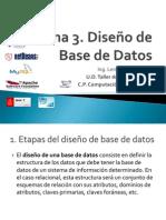 3. Diseño de Base de Datos