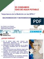 Industrias Triveca Sac Macro Micromedicion
