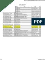 ROL DE VISITAS AL TC PUBLICADOS EN WEB EL 05-04-2013.pdf
