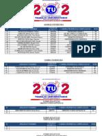Nuestros Candidatos por Trabajo Universitario Marca el 2