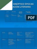 Cuadro Sinptico Pocas y Creacin Literaria 1194463645281029 3