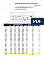 US - The Chicago Fed Midwest Manufacturing Index and the Chicago Manufacturing PMI
