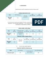 Datos de Fisio Glucosa