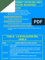Tablas Evolucion