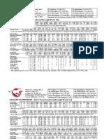 2013 CFL Stats Week 12