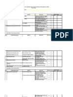 KISI-KISI OSTN FISIKA SMK SBI/RSBI Jateng 2009 PDF