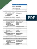 Lista de Expositores, Quinta Feria Internacional Del Libro de Arequipa - FIL AQP 2013