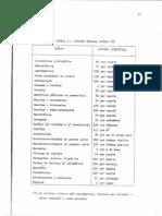 Instalacoes Hidrosanitarias Prediais Tabelas Dimensionamento Agua Fria