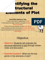 plot elements vocabularyy 2012