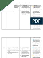 Documentation of Teaching