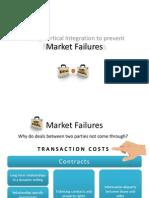Marketfailures Final