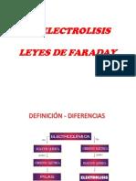 Clase Electrolisis y Leyes de Faraday