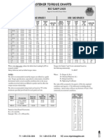 Fastener Torque Charts Bolt Clamp Loads Suggested Assembly Torque Values