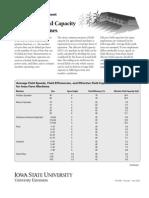 Estimating Field Capacity.pdf