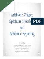 Antibiotic Classes