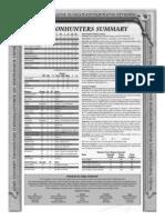 m1180134 Daemonhunter Reference Sheet