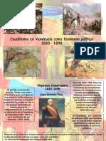 El Caudillismo en Venezuela (1830-1890)