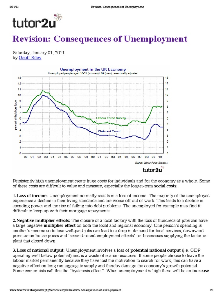The negative effects of unemployment 81