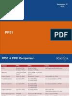 PP81 Slides