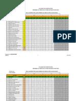Sarawak Item Analisis Peperiksaan Percubaan PMR Geog Ogos 2010(1)