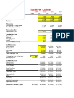 Corporate Finance Modeling