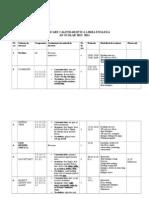 Planificare Semestriala Clasa a 8-A Snapshot