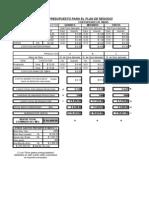 Modelo de Presupuesto Para El Plan
