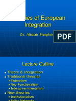 Theories of Integration