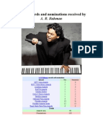 Awards and Nominations - Music Legend A.R.Rahman