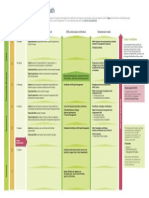 Projectmgt Careerpath Diagram
